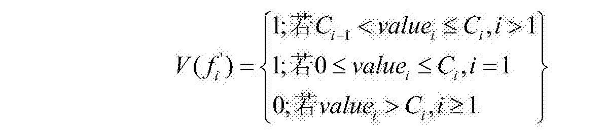 Figure CN104268599BC00031