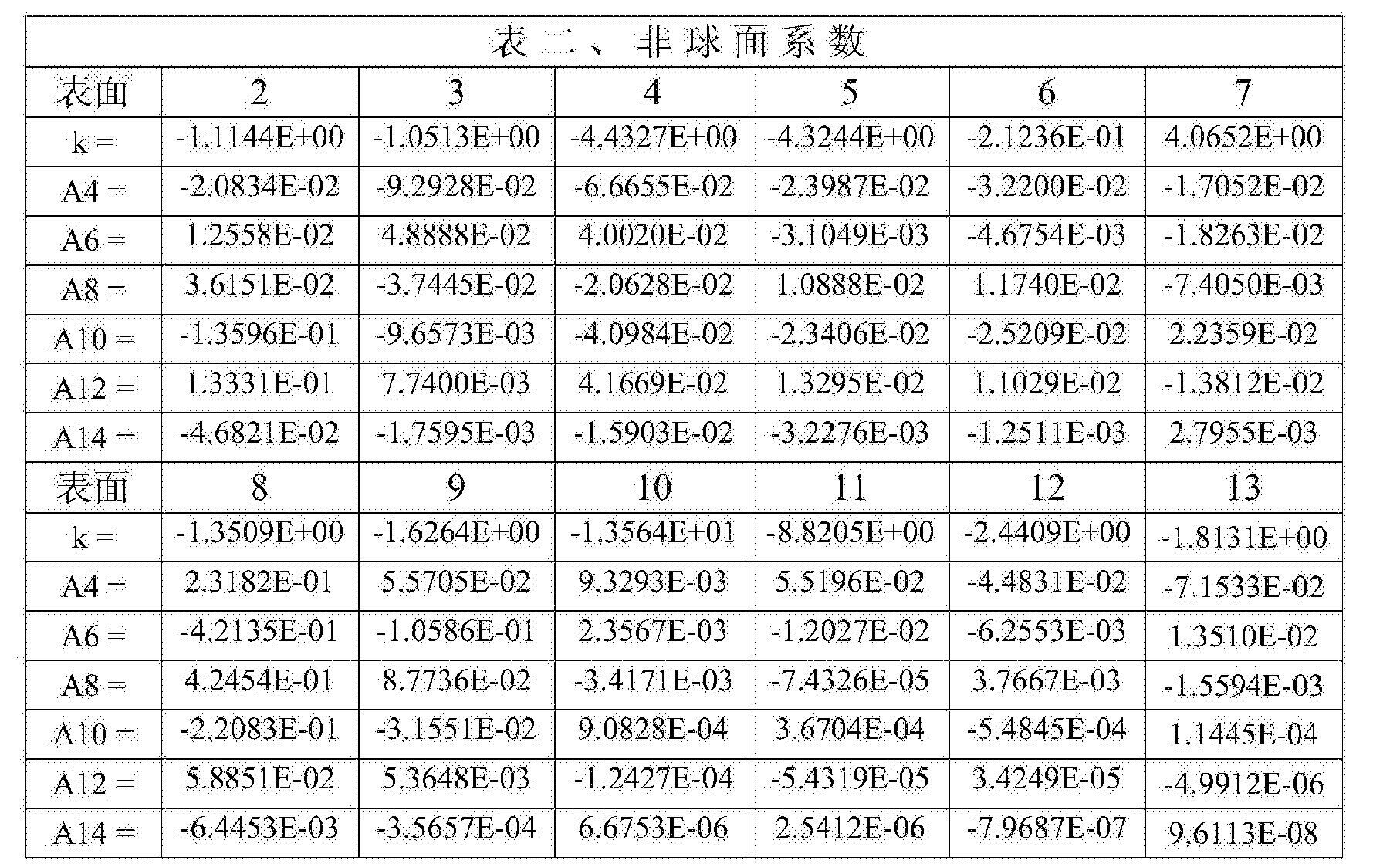 Figure CN104516093BD00131