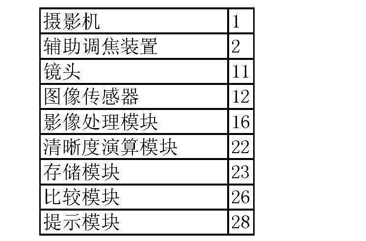 Figure CN103379271AD00051