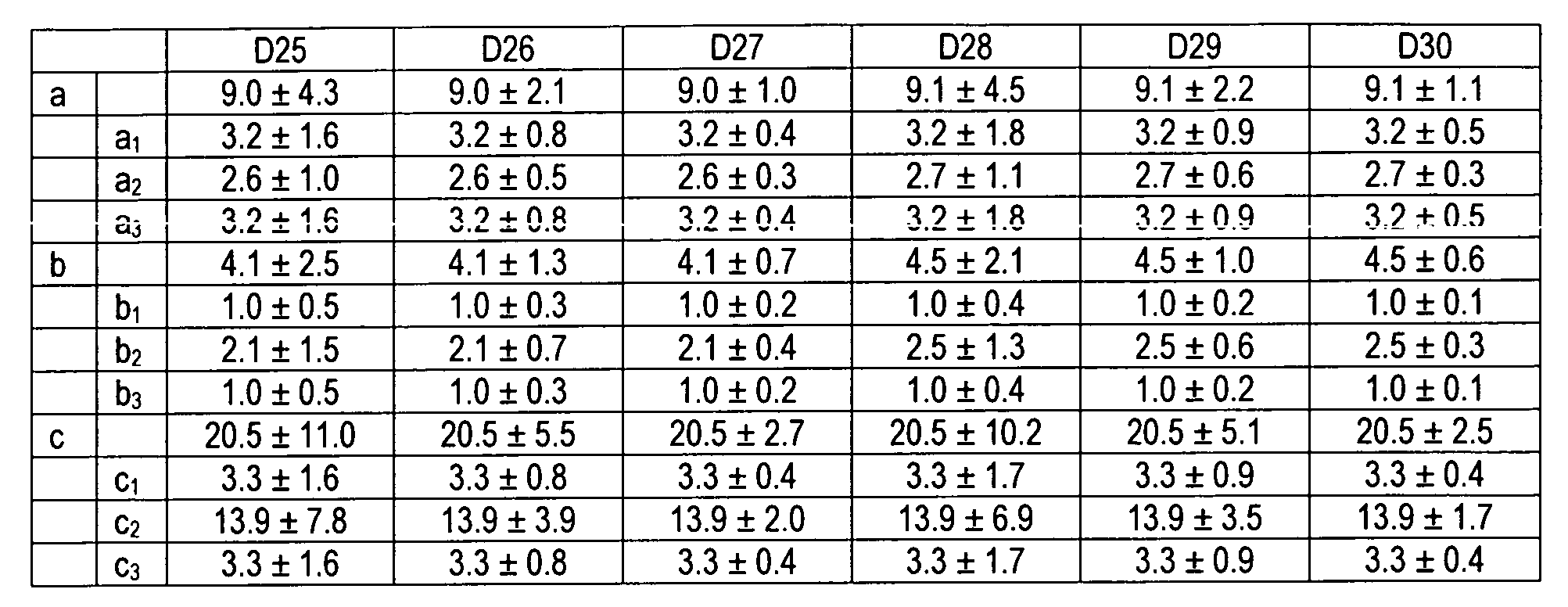 Figure 112010055056657-pct00004