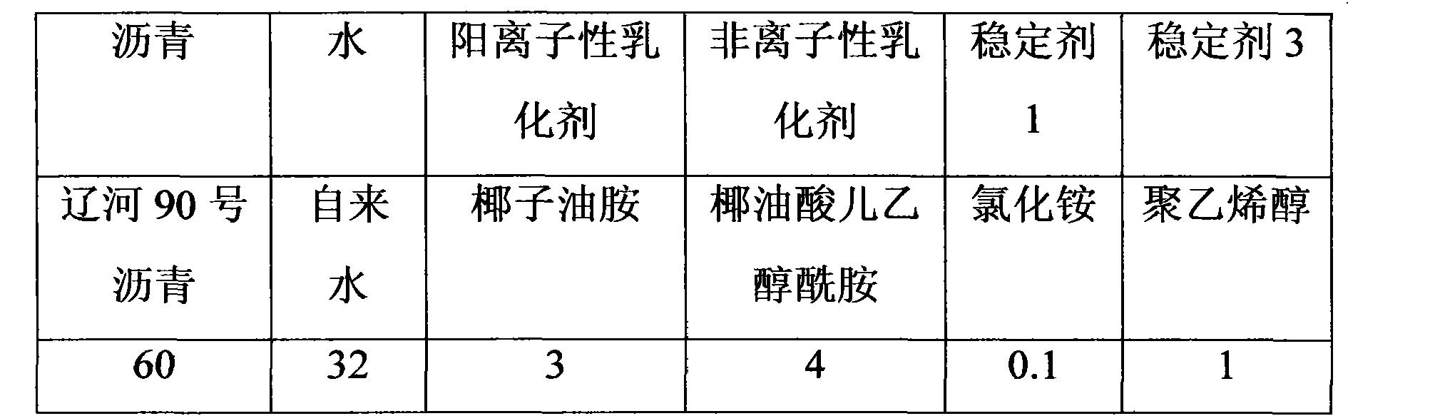 Figure CN102108257AD00061