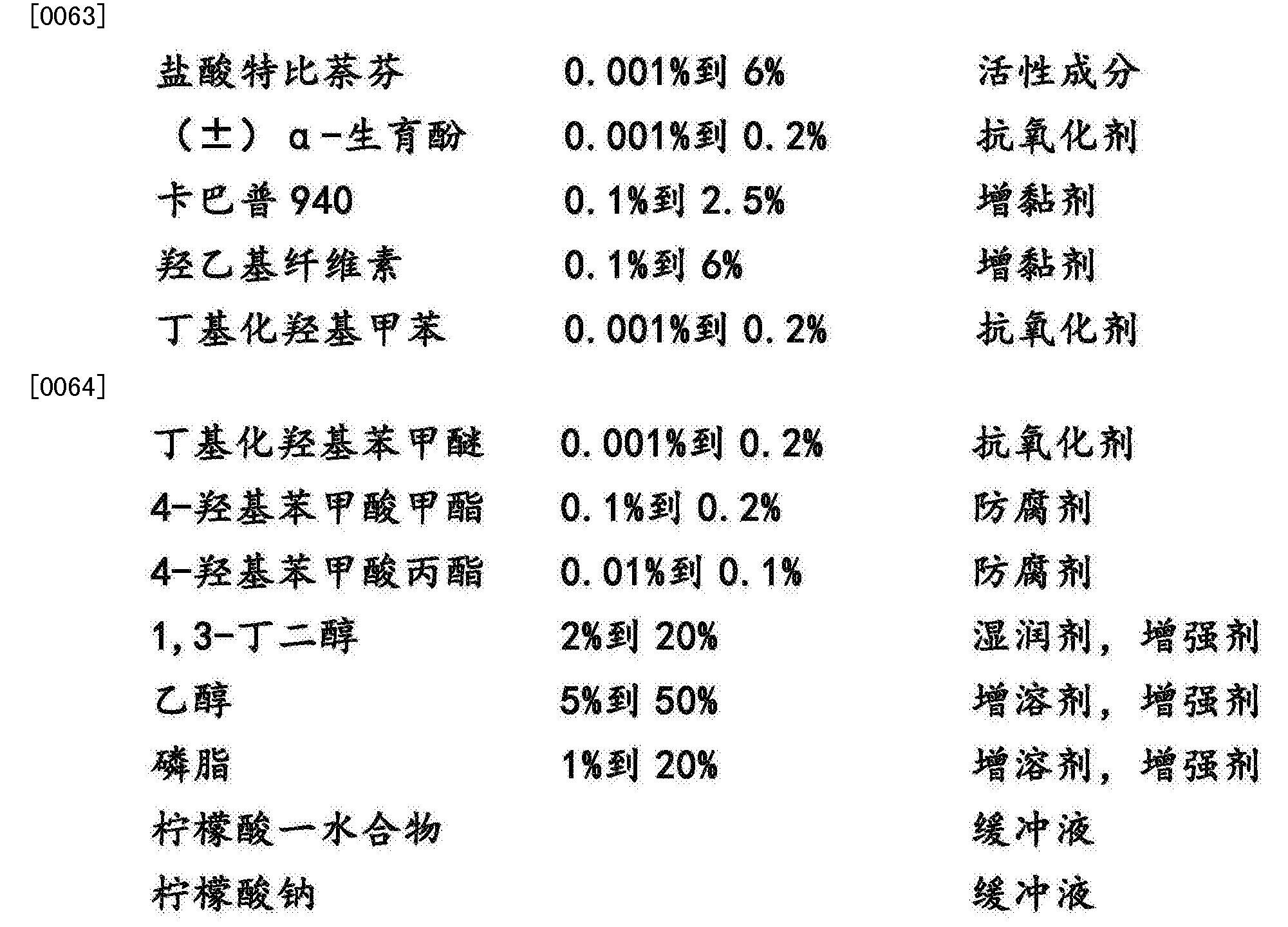 Figure CN105125529AD00122