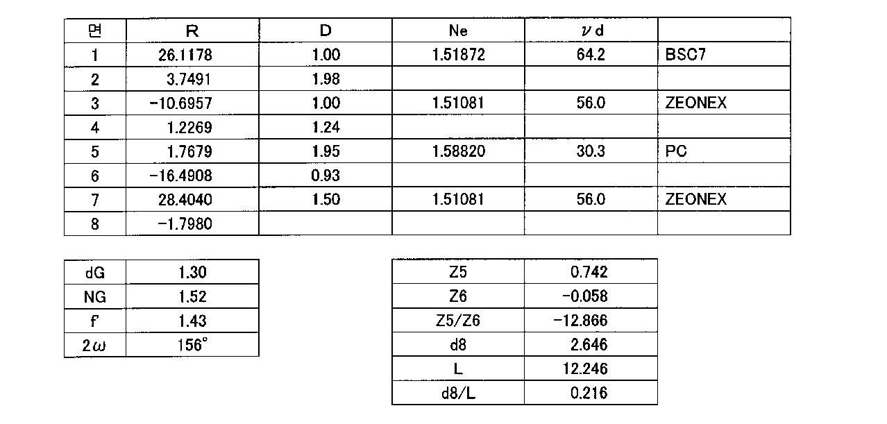 Figure 112006012752748-pat00018