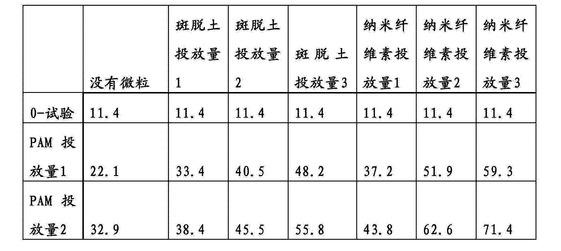 Figure CN102666987BD00082
