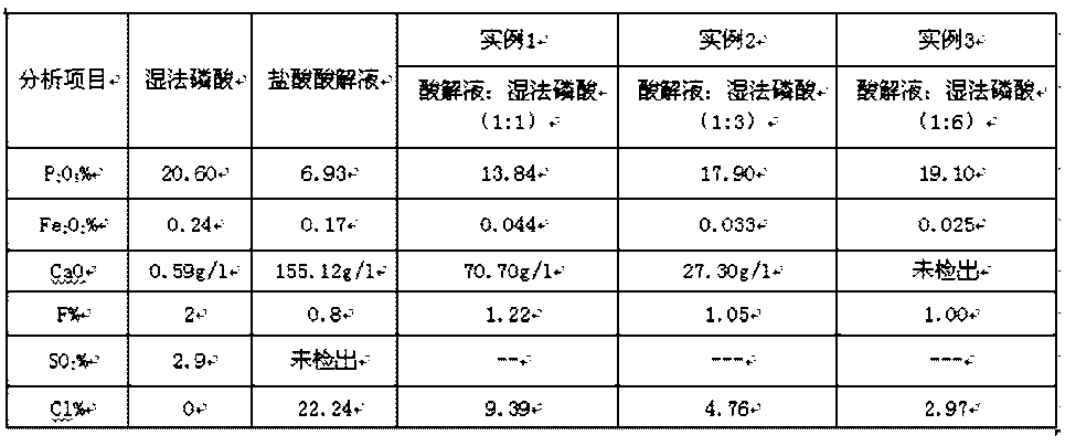 Figure CN103303886BD00061