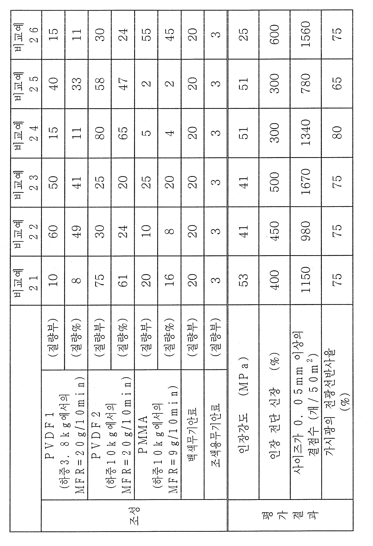Figure 112012020808443-pct00004