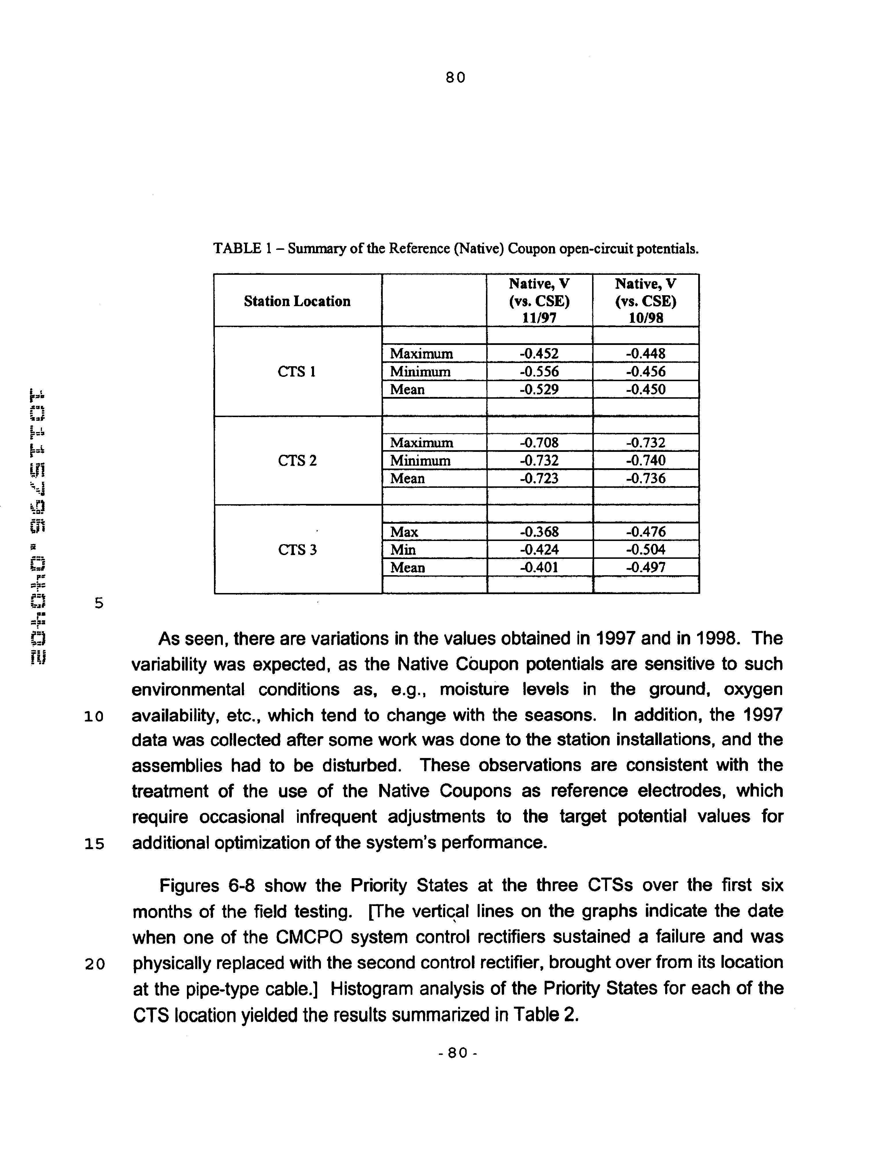 Figure US06744265-20040601-P00014