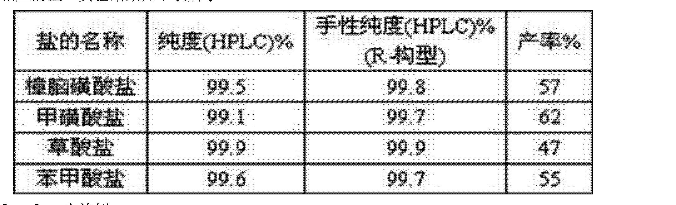 Figure CN103923058AD00061