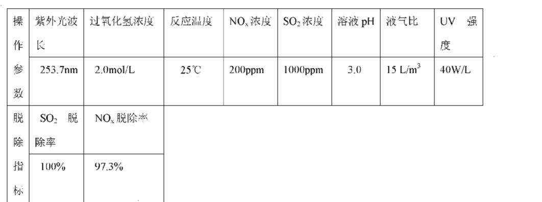 Figure CN101940871AD00111