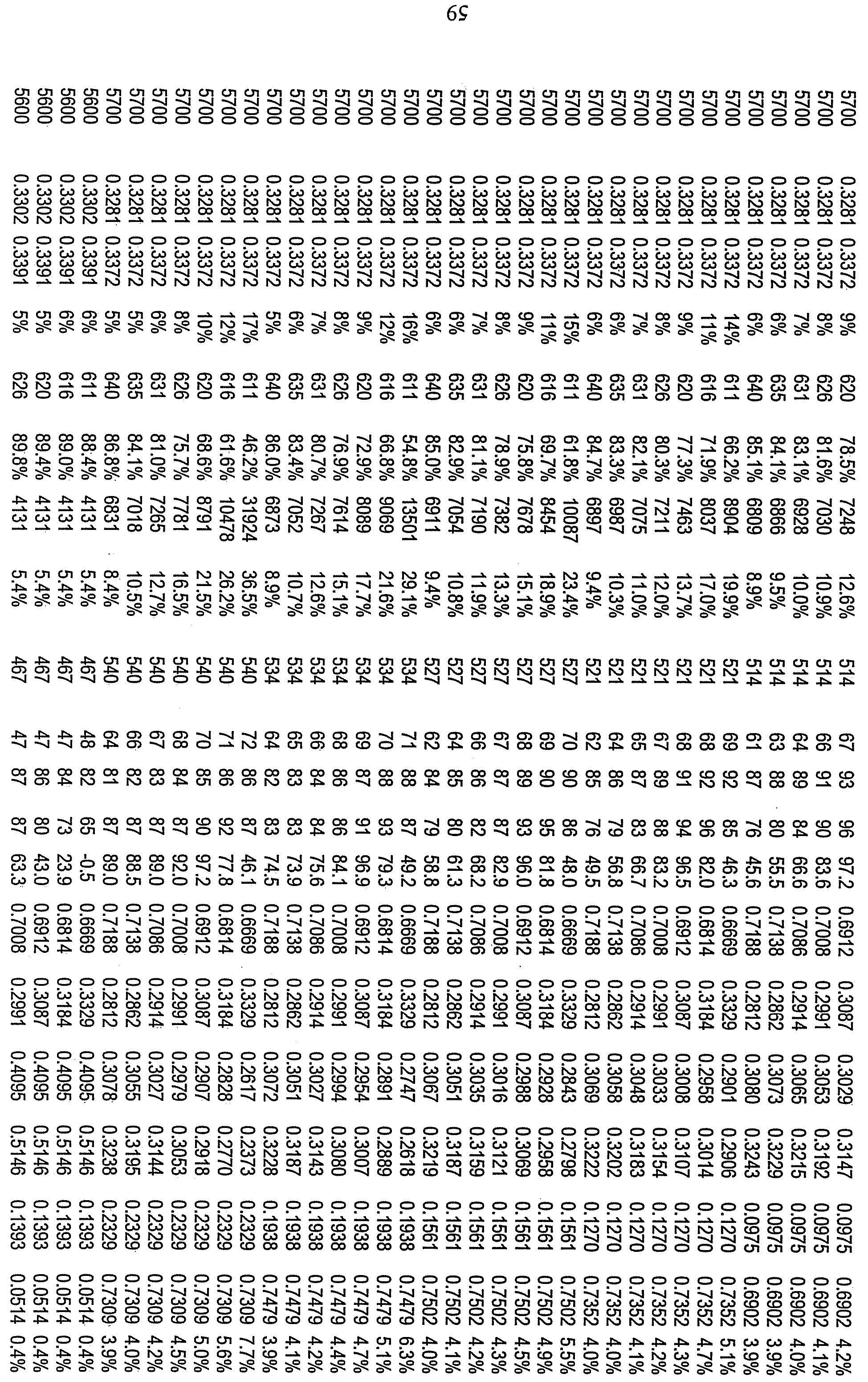Figure 112010029469117-pct00025