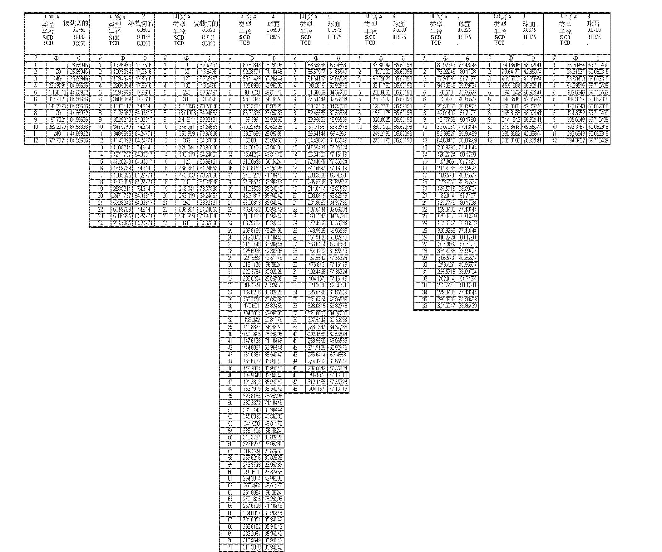 Figure CN102458589BD00261