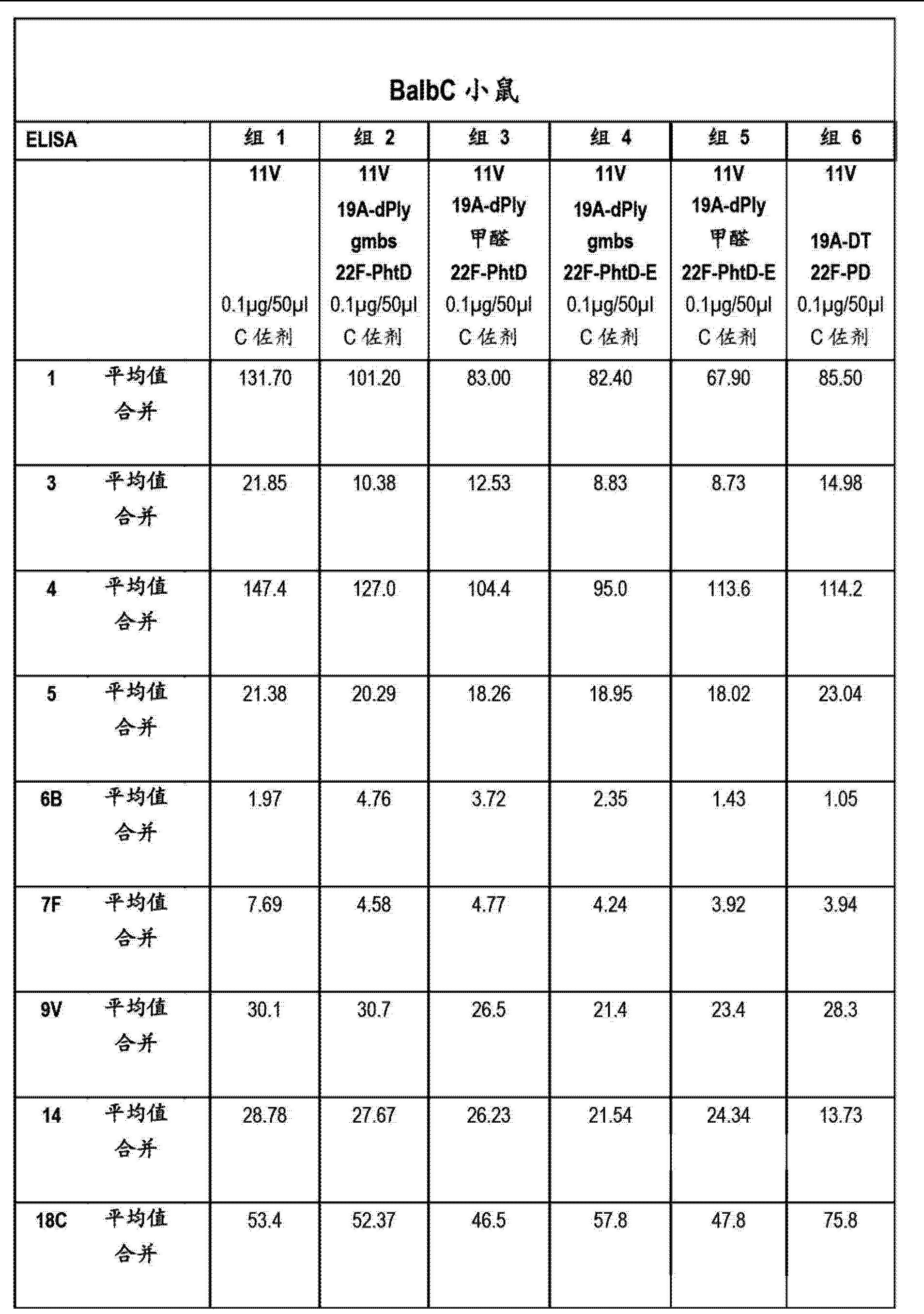 Figure CN103251940AD00491