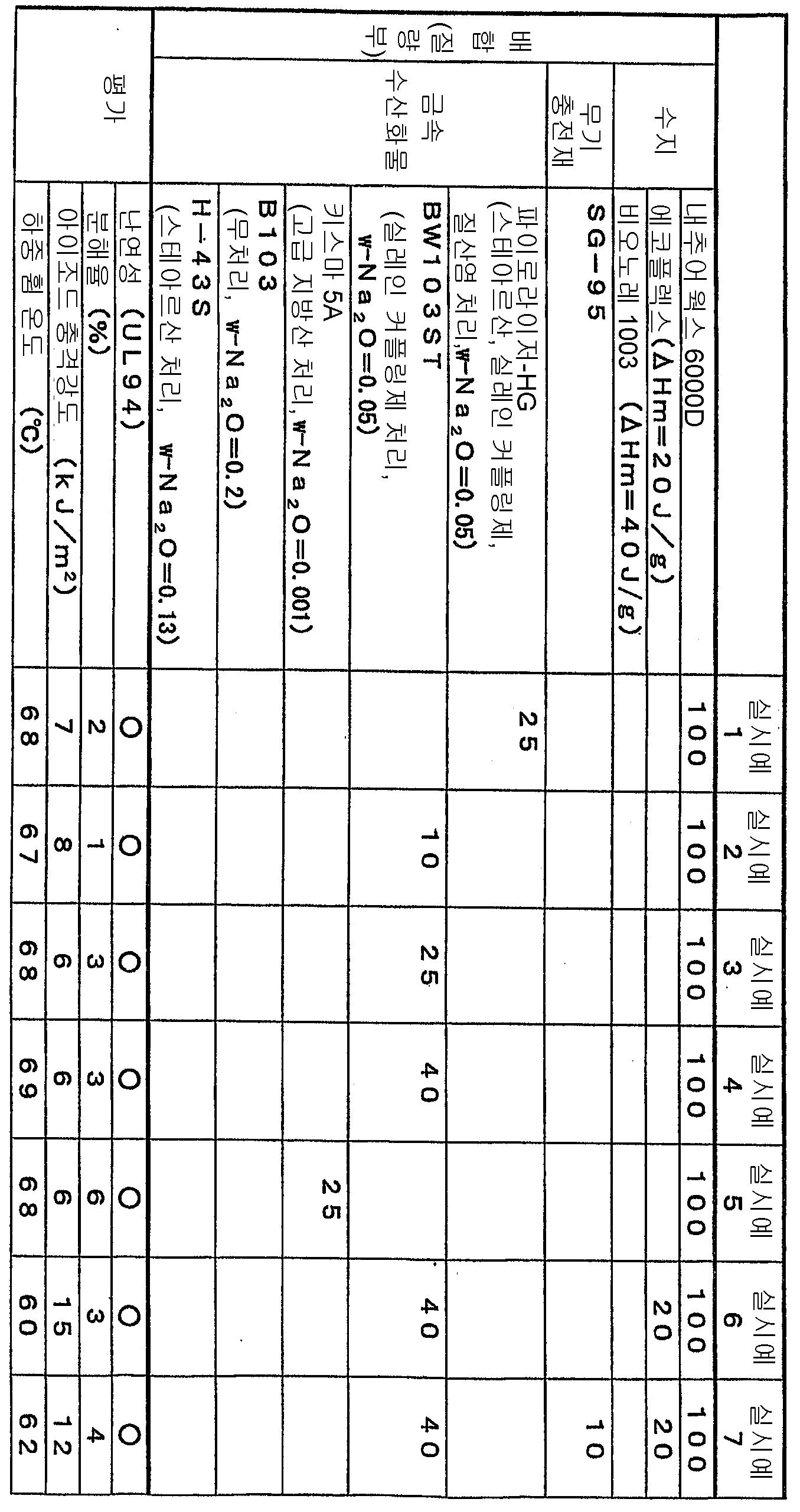 Figure 112008090512997-pct00014