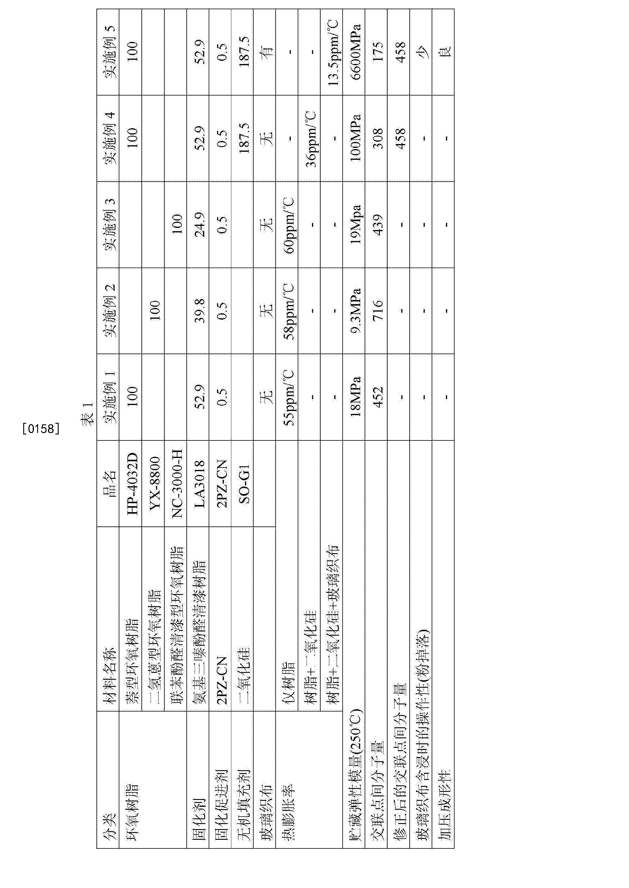 Figure CN103342877BD00141
