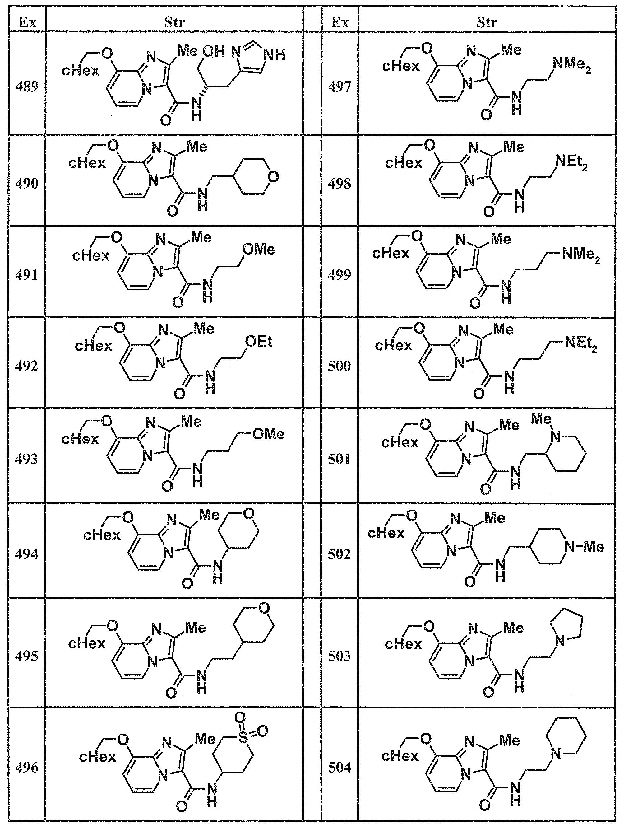 Figure JPOXMLDOC01-appb-T000096