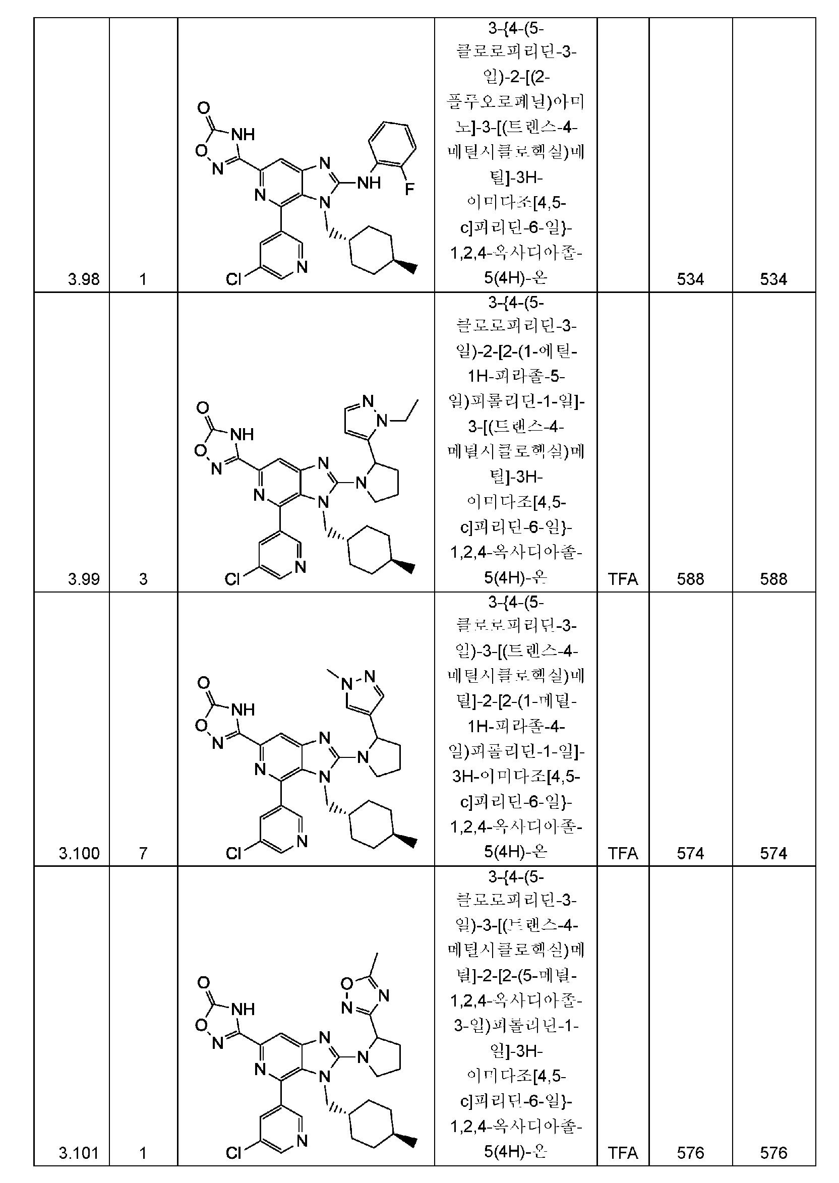 Figure pct00255