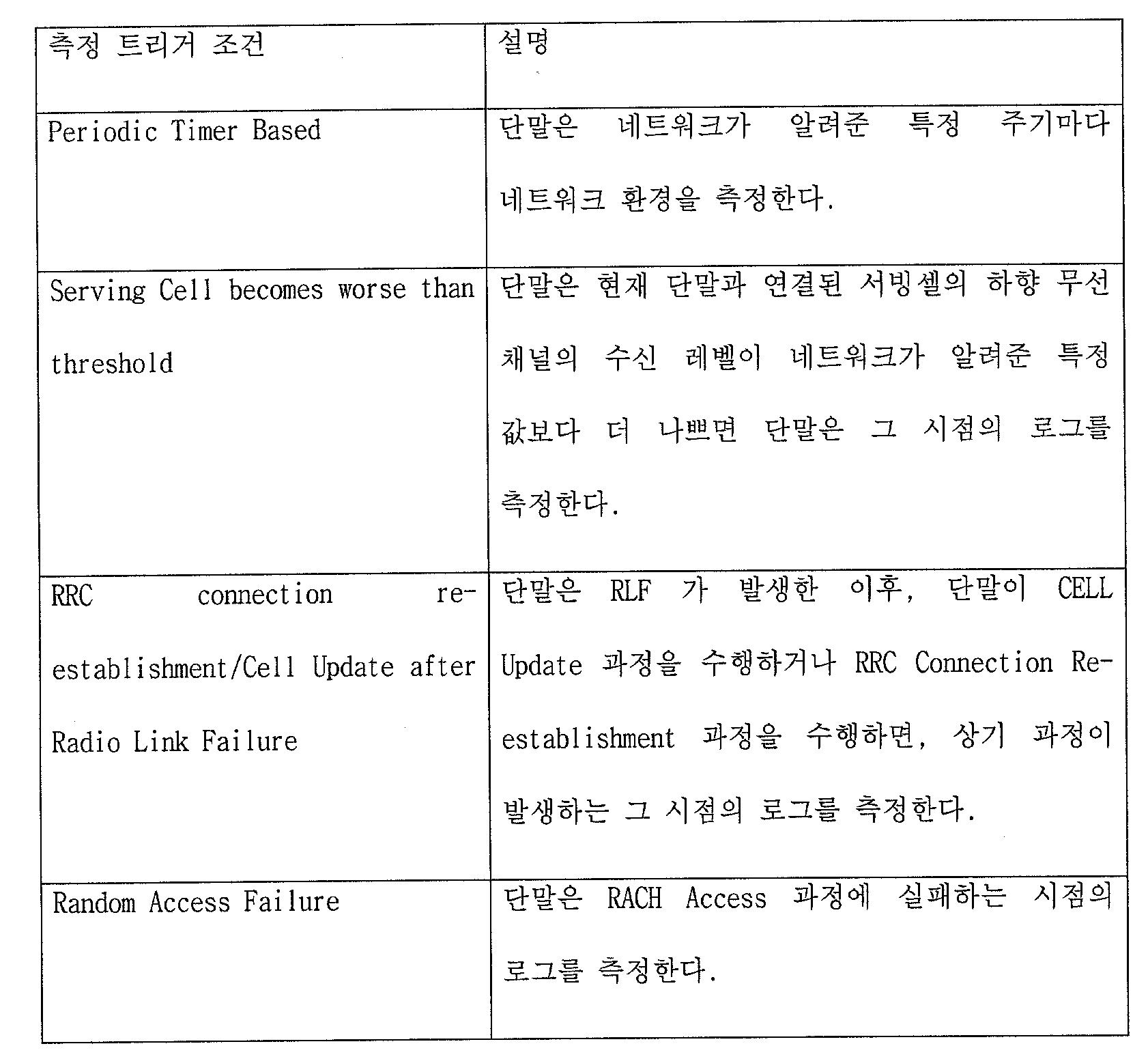 Figure 112010039445617-pat00004