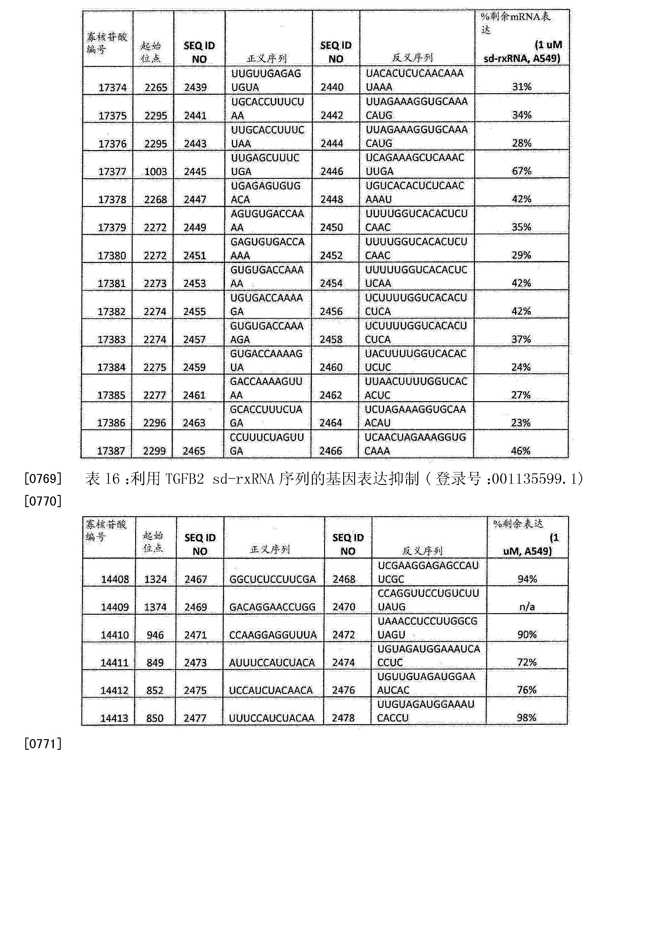 Figure CN103108642BD01611