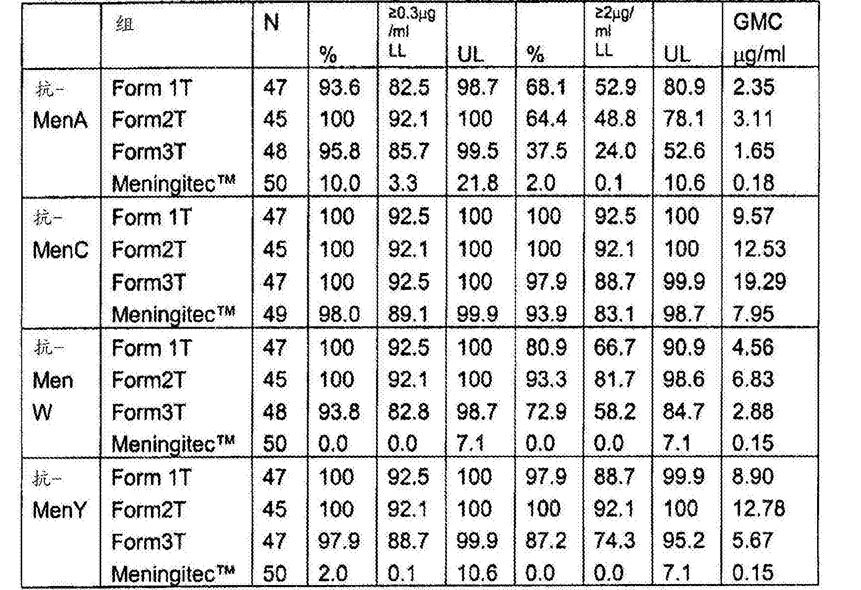 Figure CN102526723BD00361