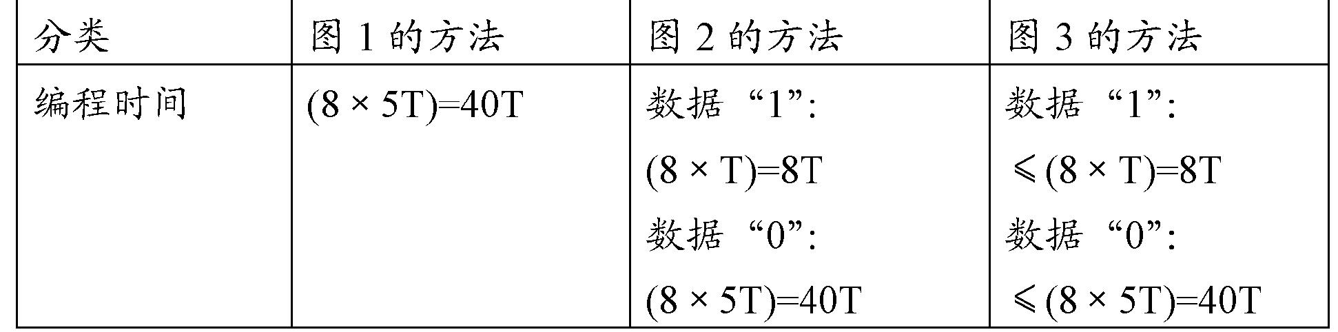 Figure CN102496387BD00101