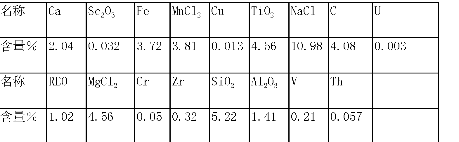 Figure CN104498723AD00051
