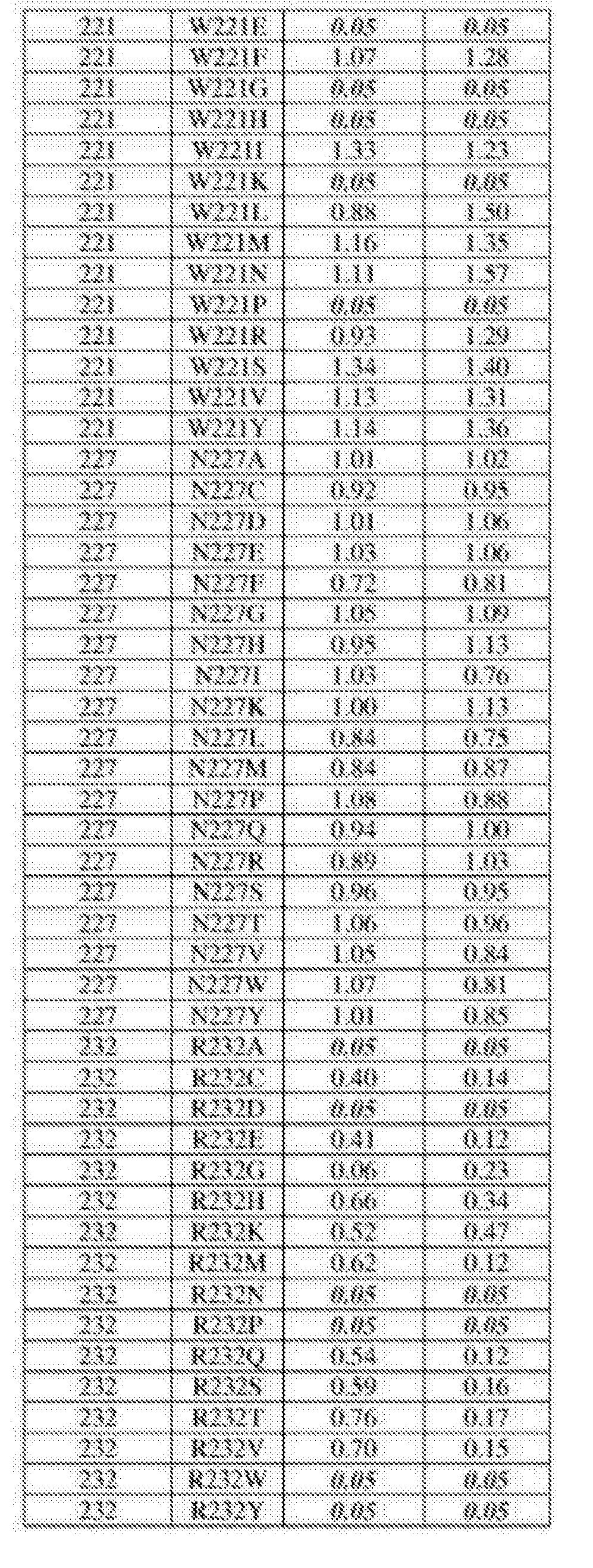 Figure CN105483099AD01551