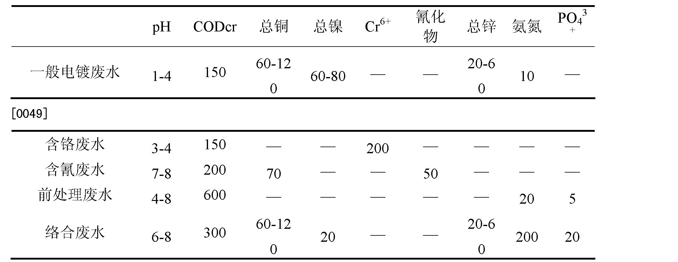 Figure CN101830600BD00061