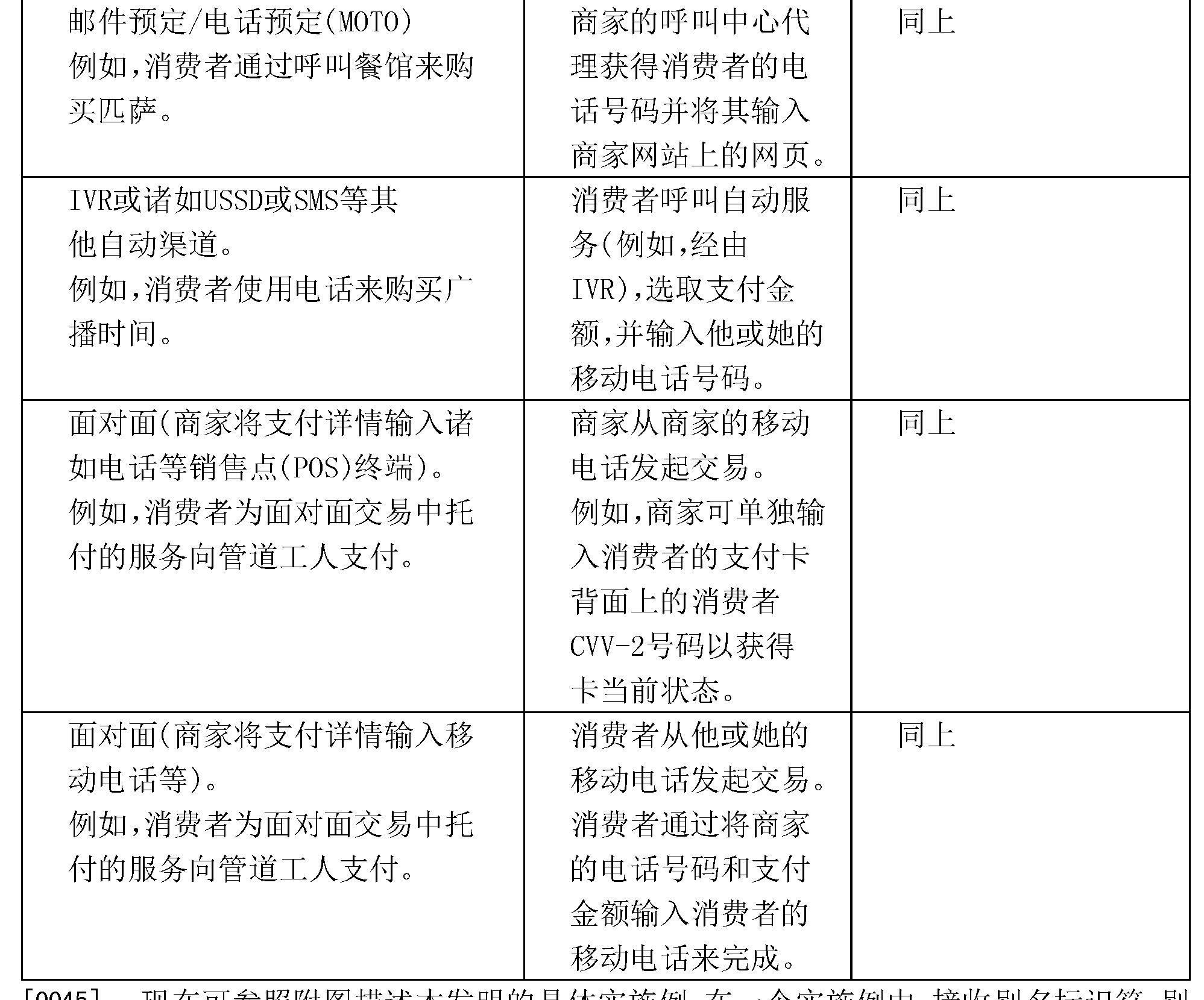 Figure CN101711383BD00061