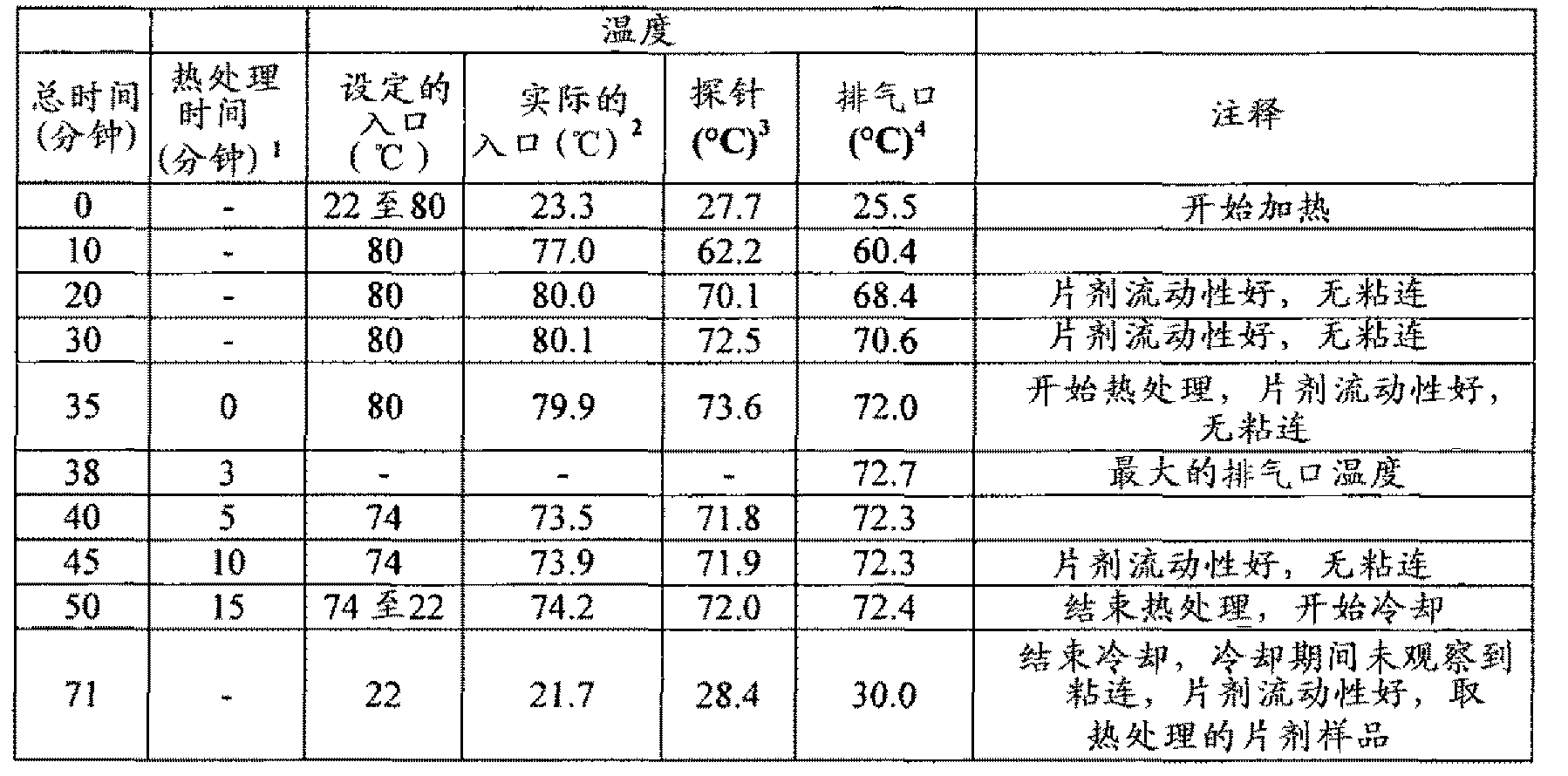 Figure CN102743355BD01202