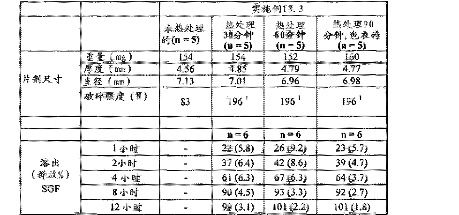 Figure CN102688241AD00851