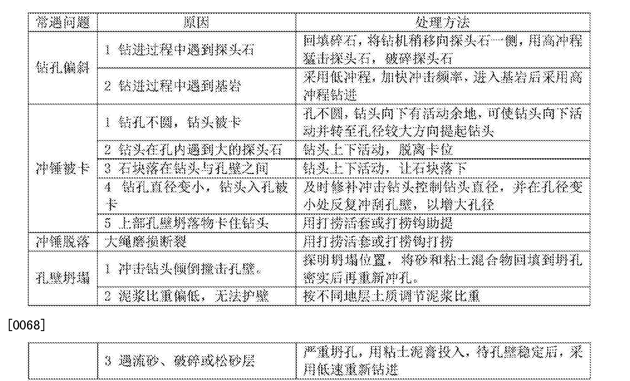 Figure CN105275381AD00091