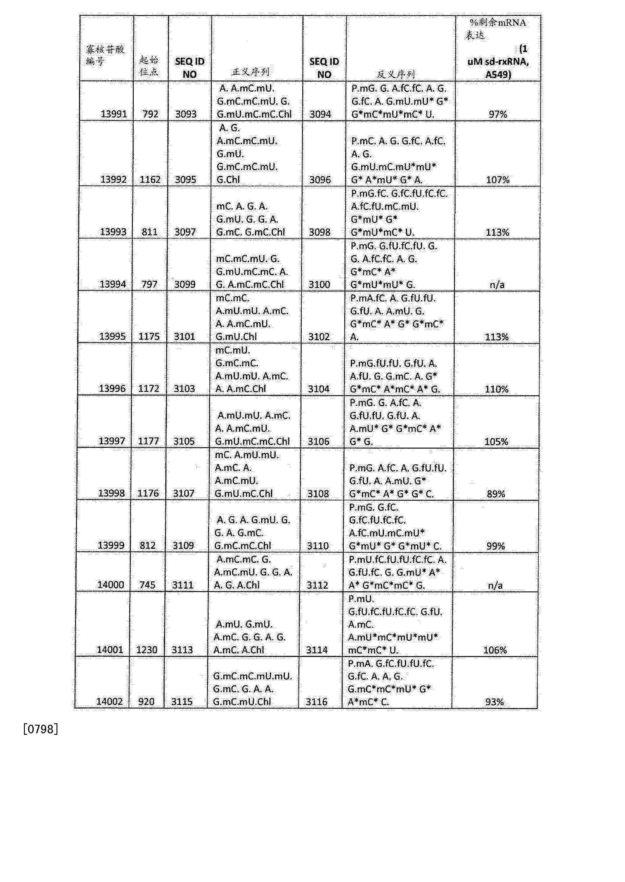 Figure CN103108642BD01821