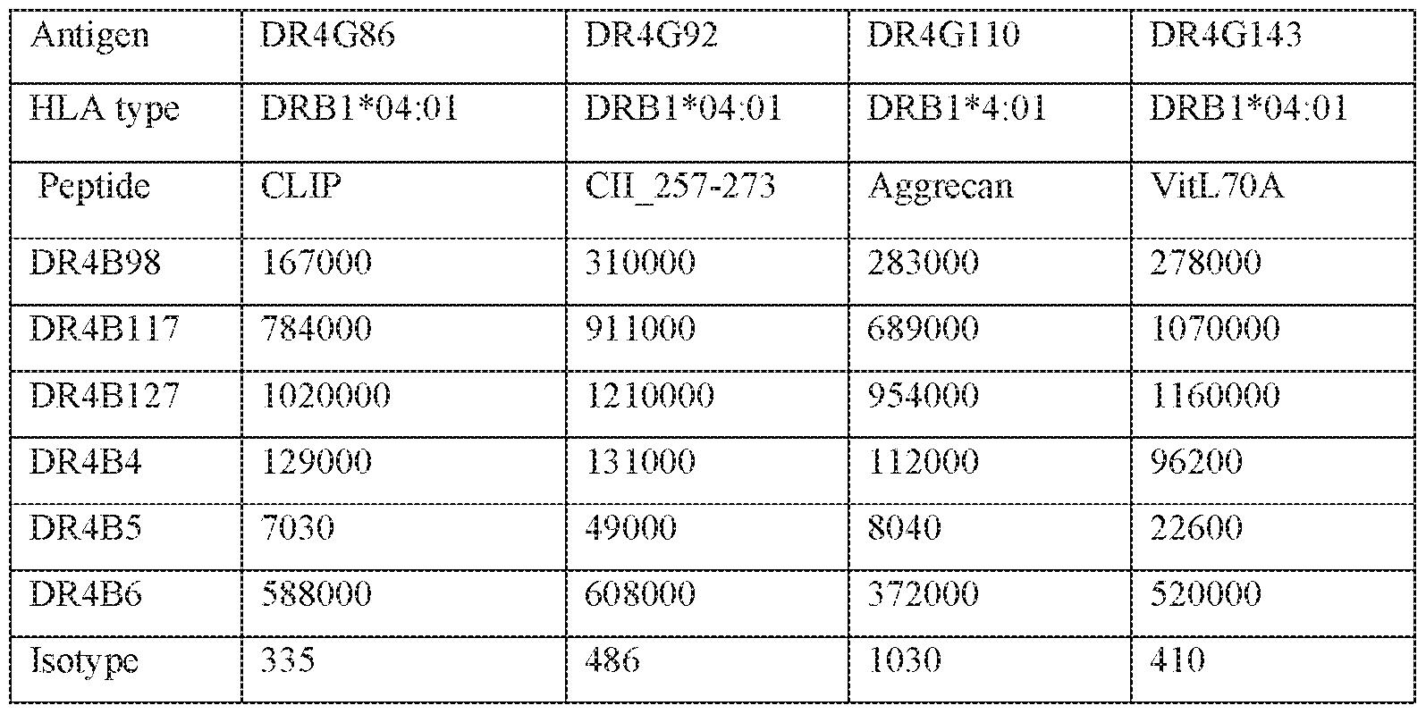 Figure imgf000145_0001