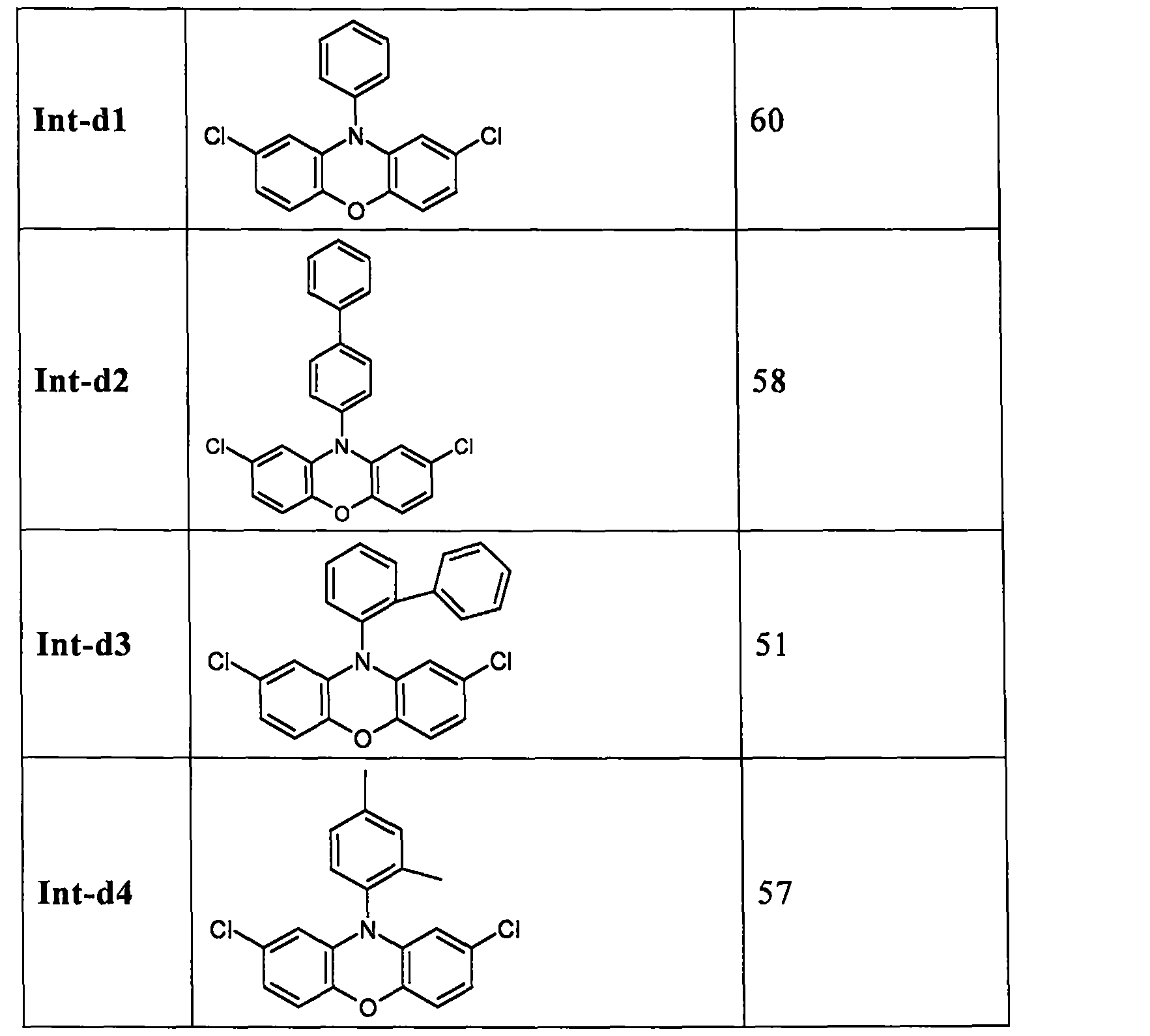Figure CN107949561AD00471