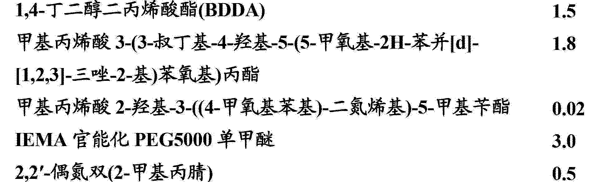 Figure CN102946913BD00191