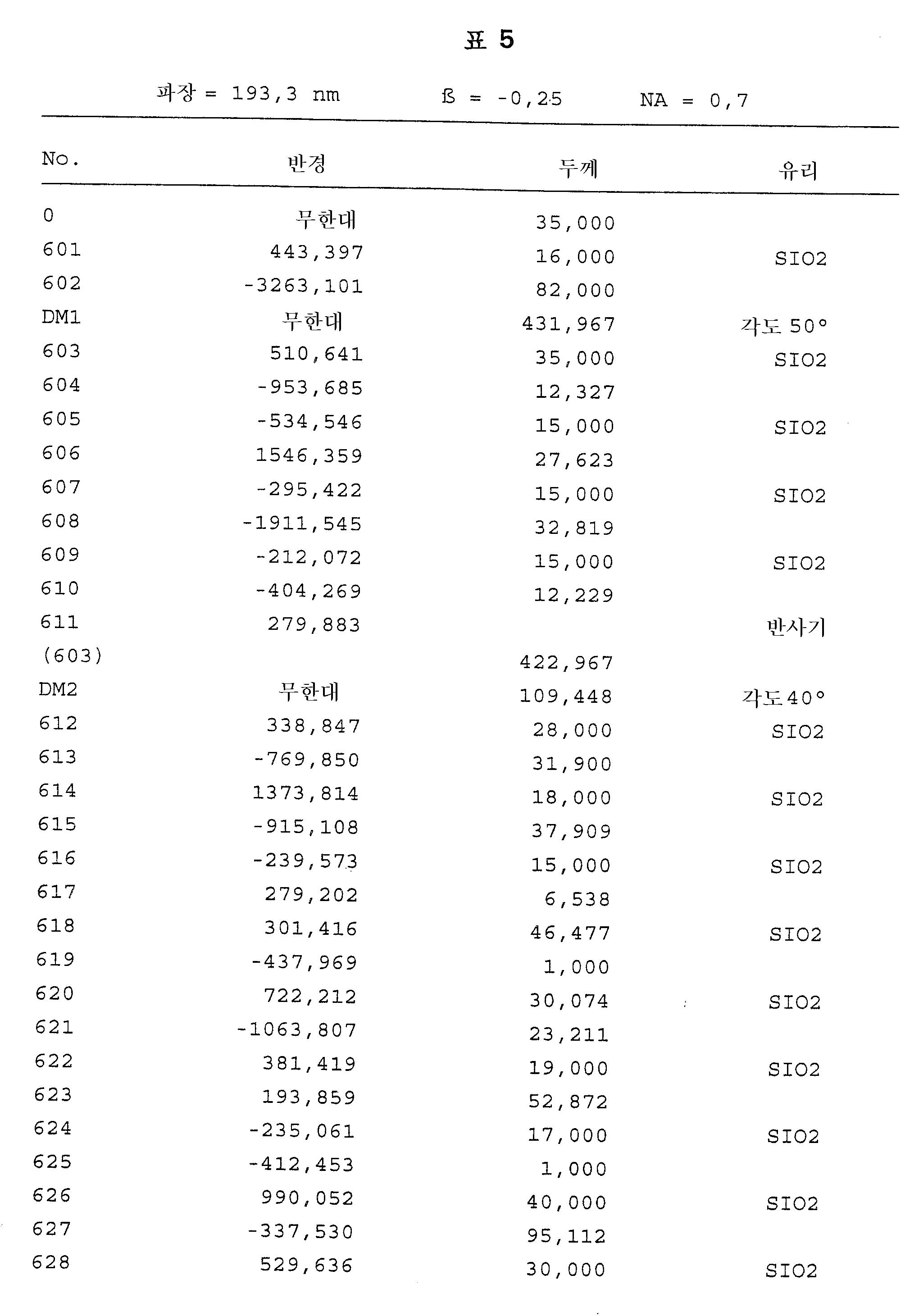 Figure 111999008452414-pat00009