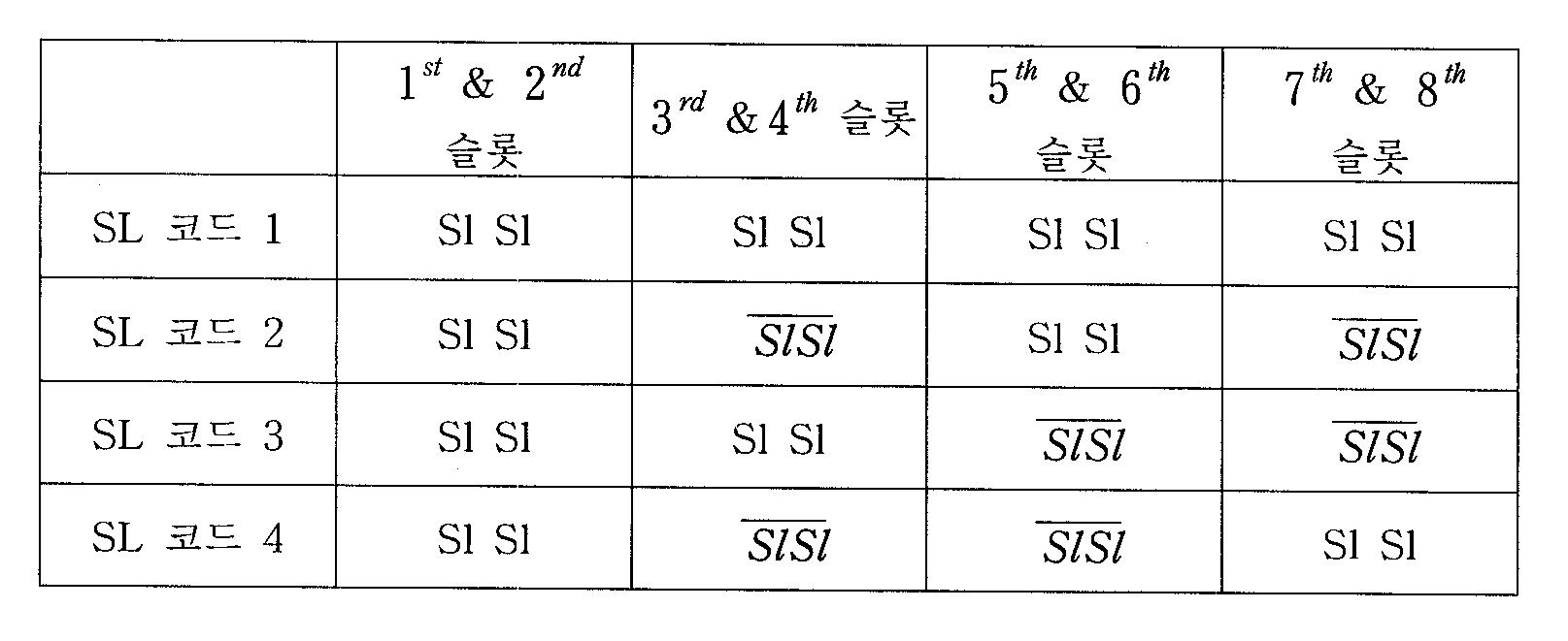 Figure 111999011870658-pat00045