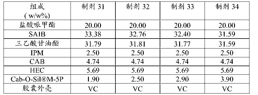 Figure CN105120659AD00961