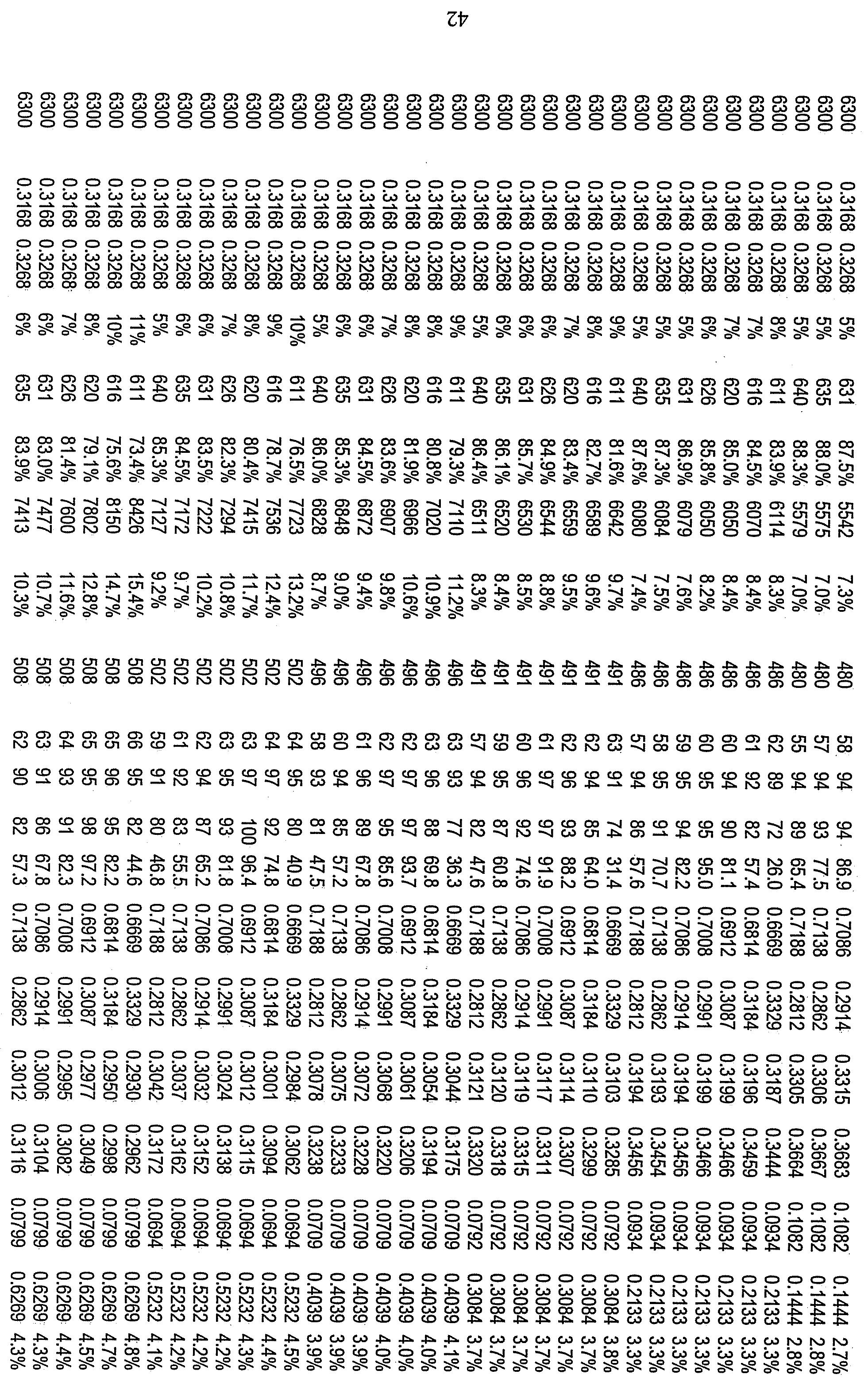 Figure 112010029469117-pct00008