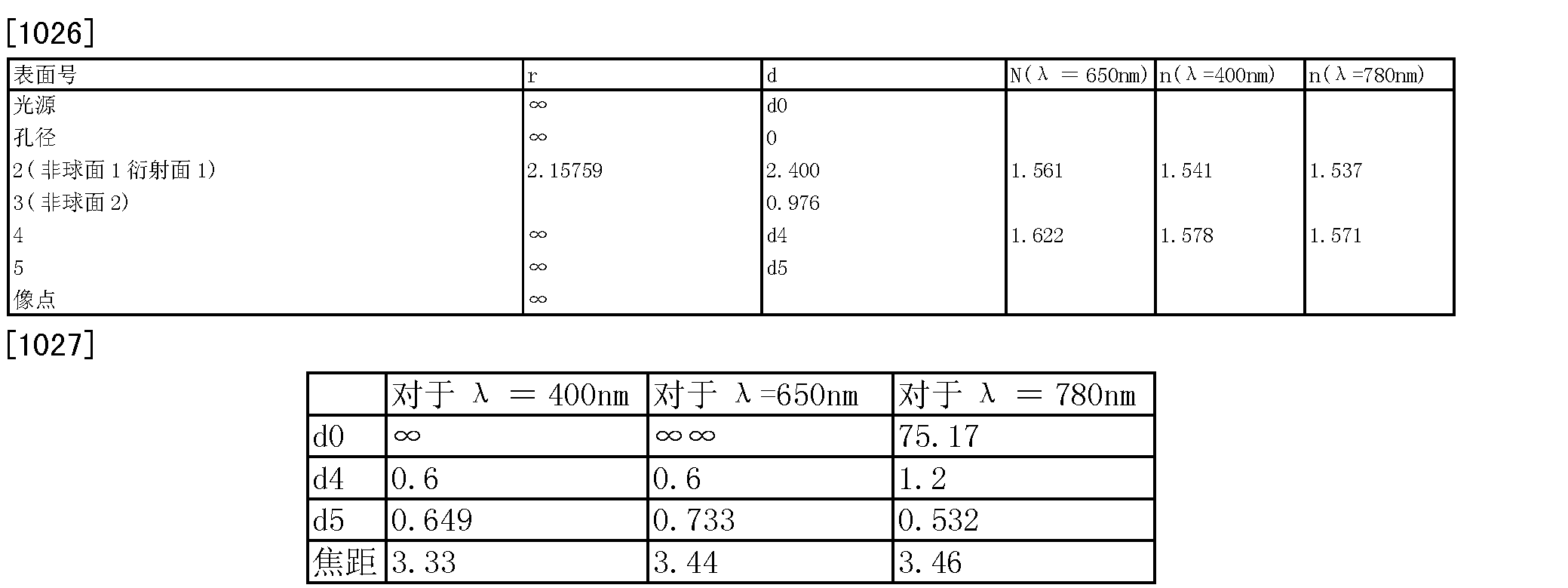 Figure CN1553440BD00711