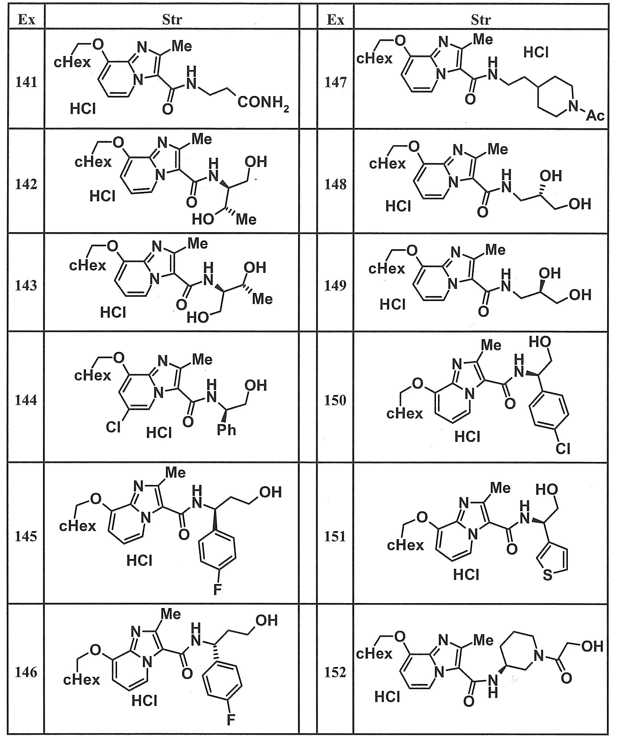 Figure JPOXMLDOC01-appb-T000069