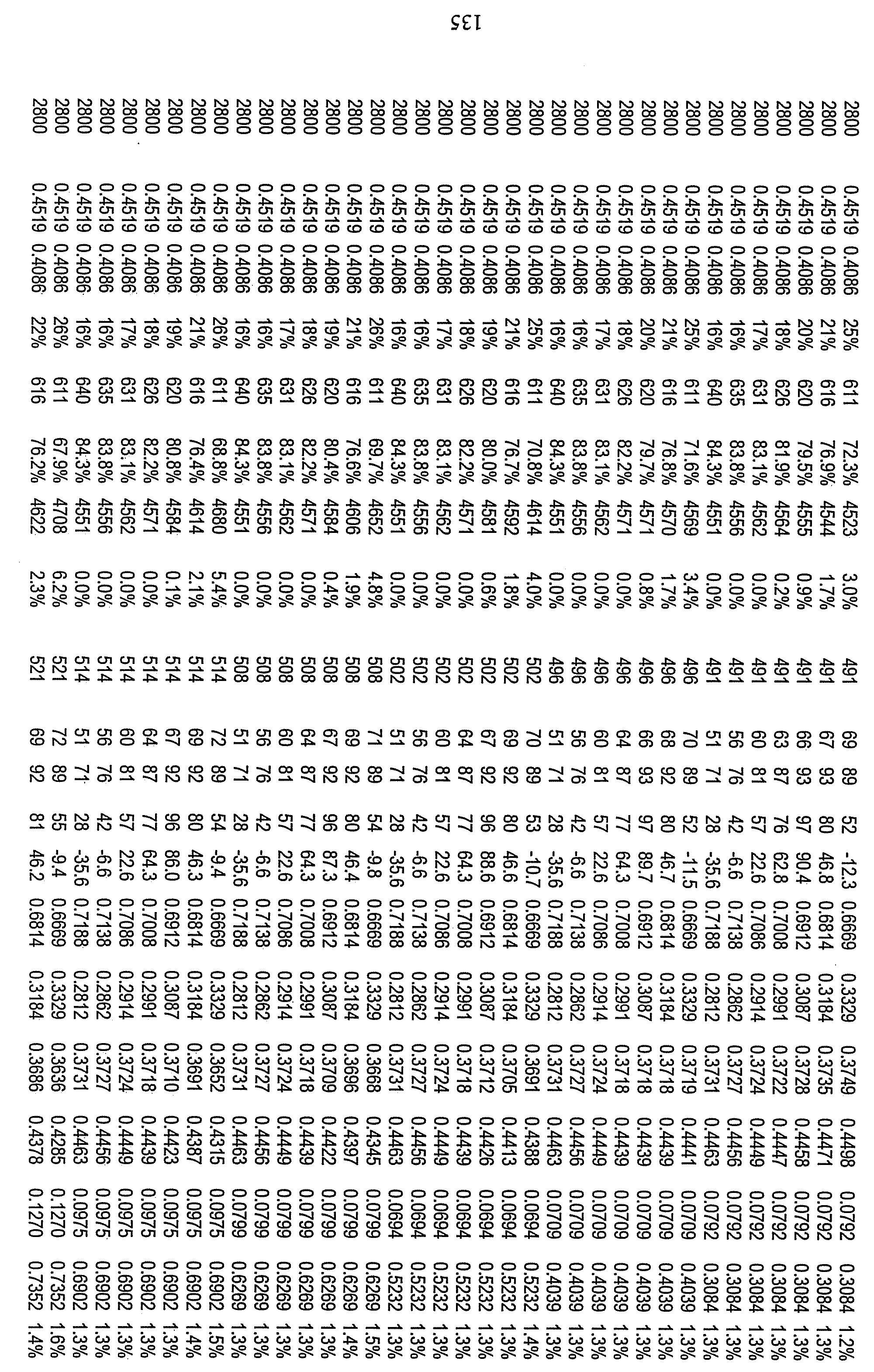 Figure 112010029469117-pct00101