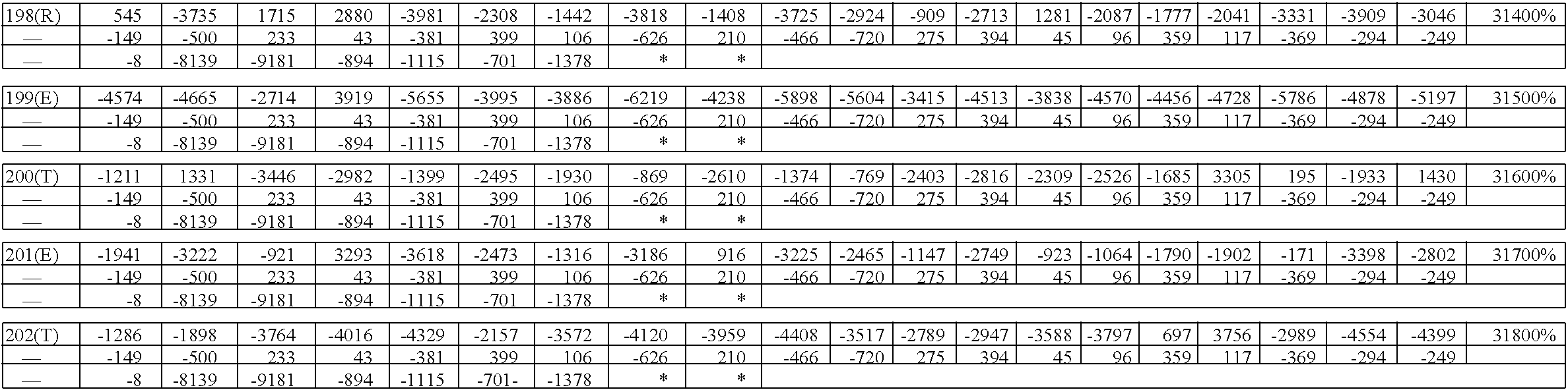 Figure US08945899-20150203-C00035