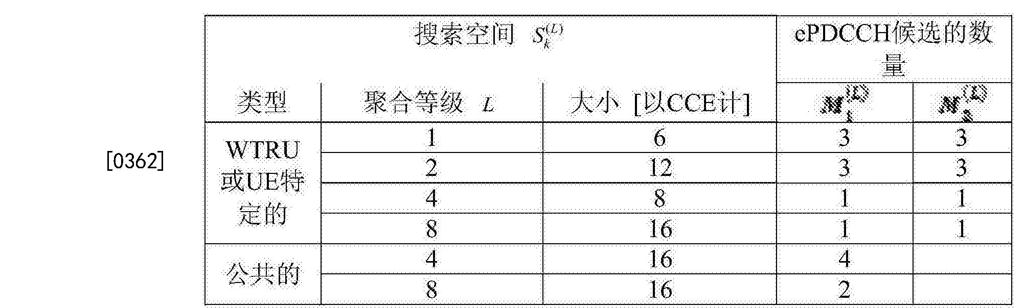 Figure CN104081709BD00571