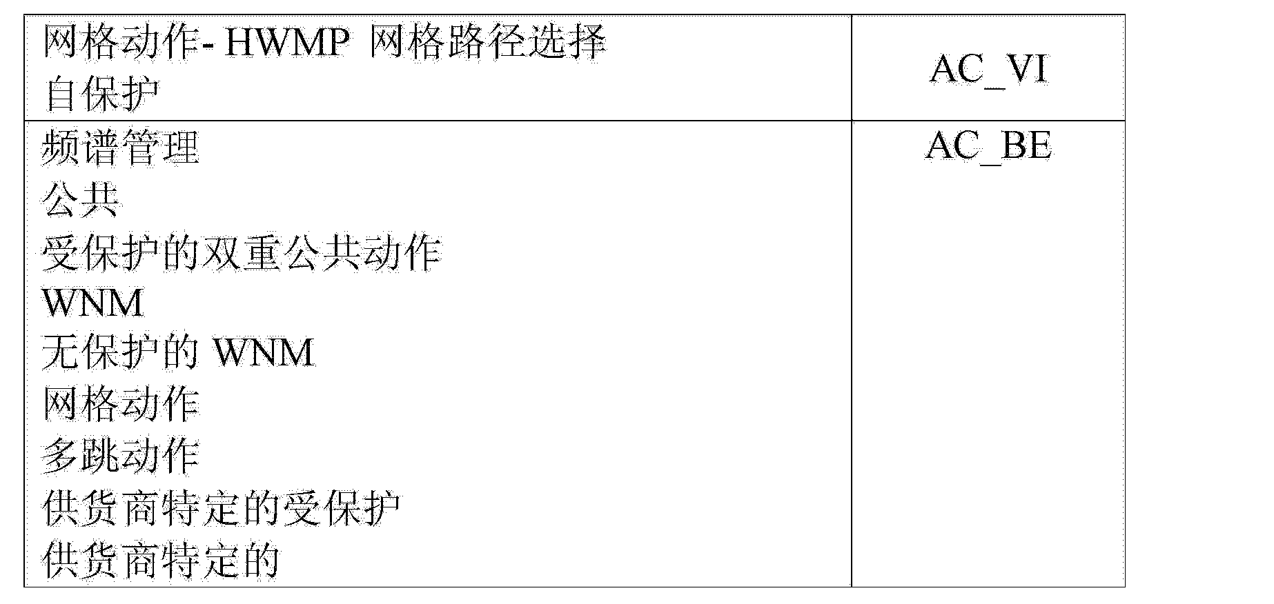 Figure CN102893689AD00071