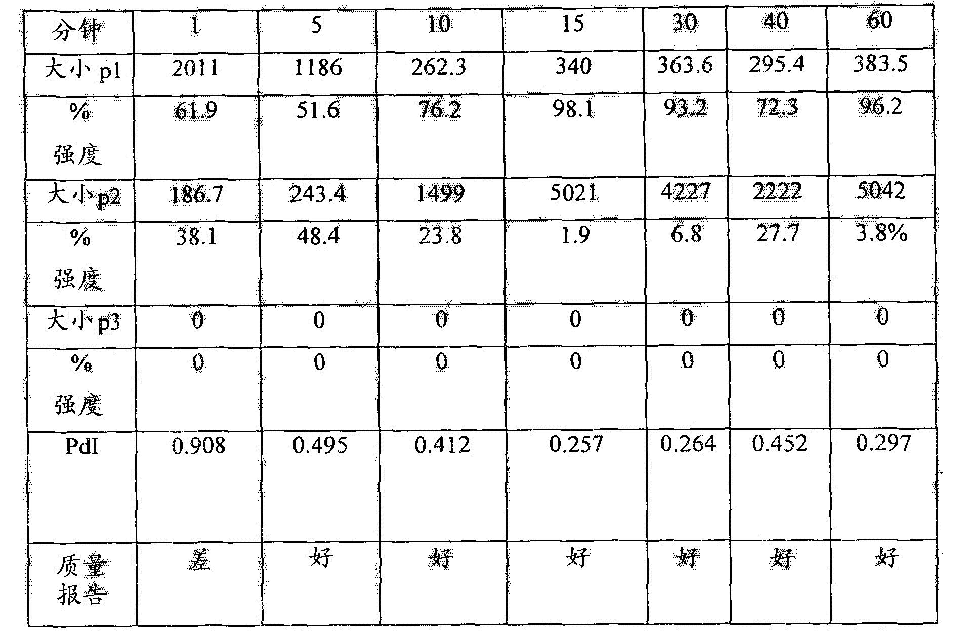 Figure CN103124592BD00252