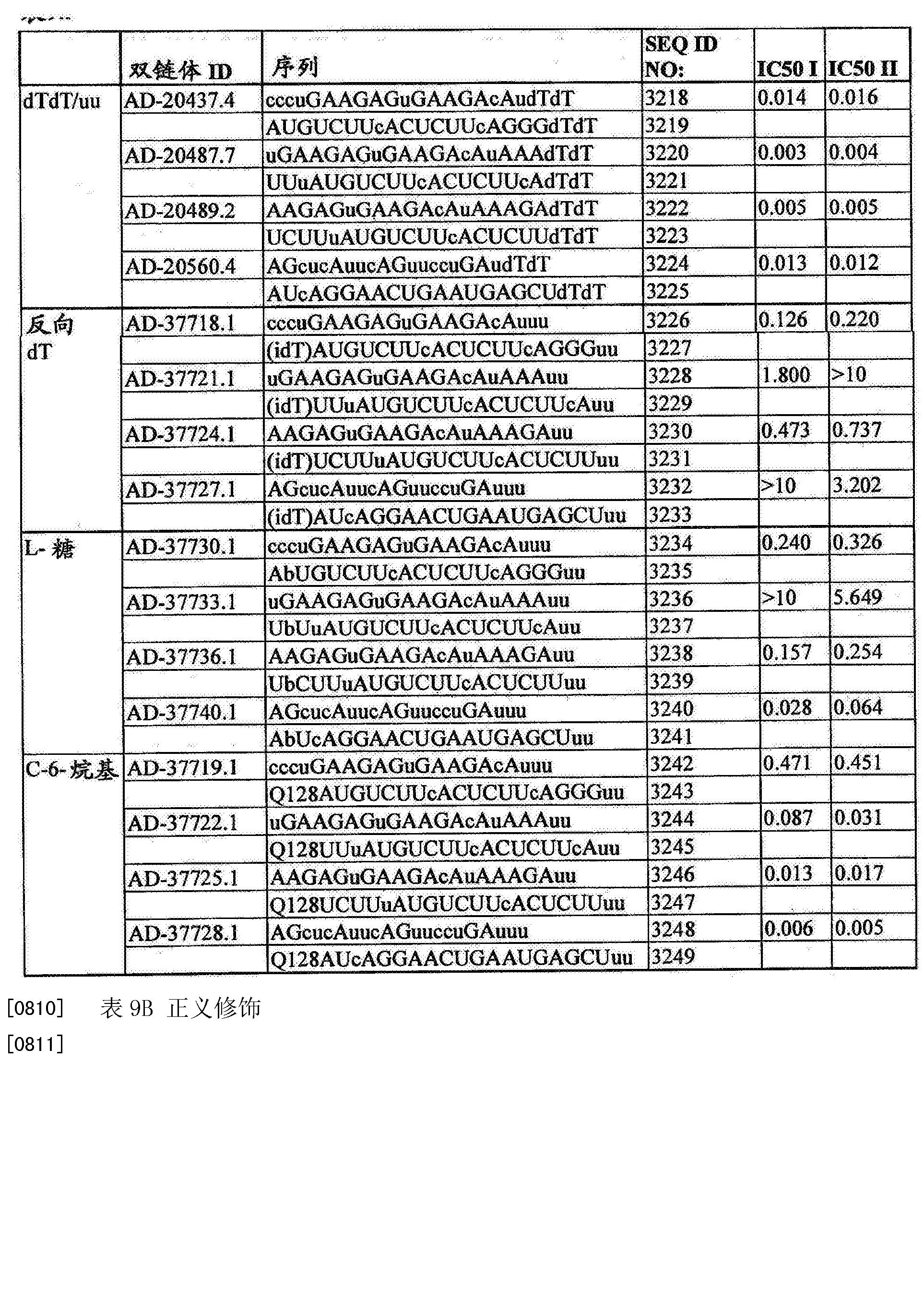 Figure CN105125572AD01541