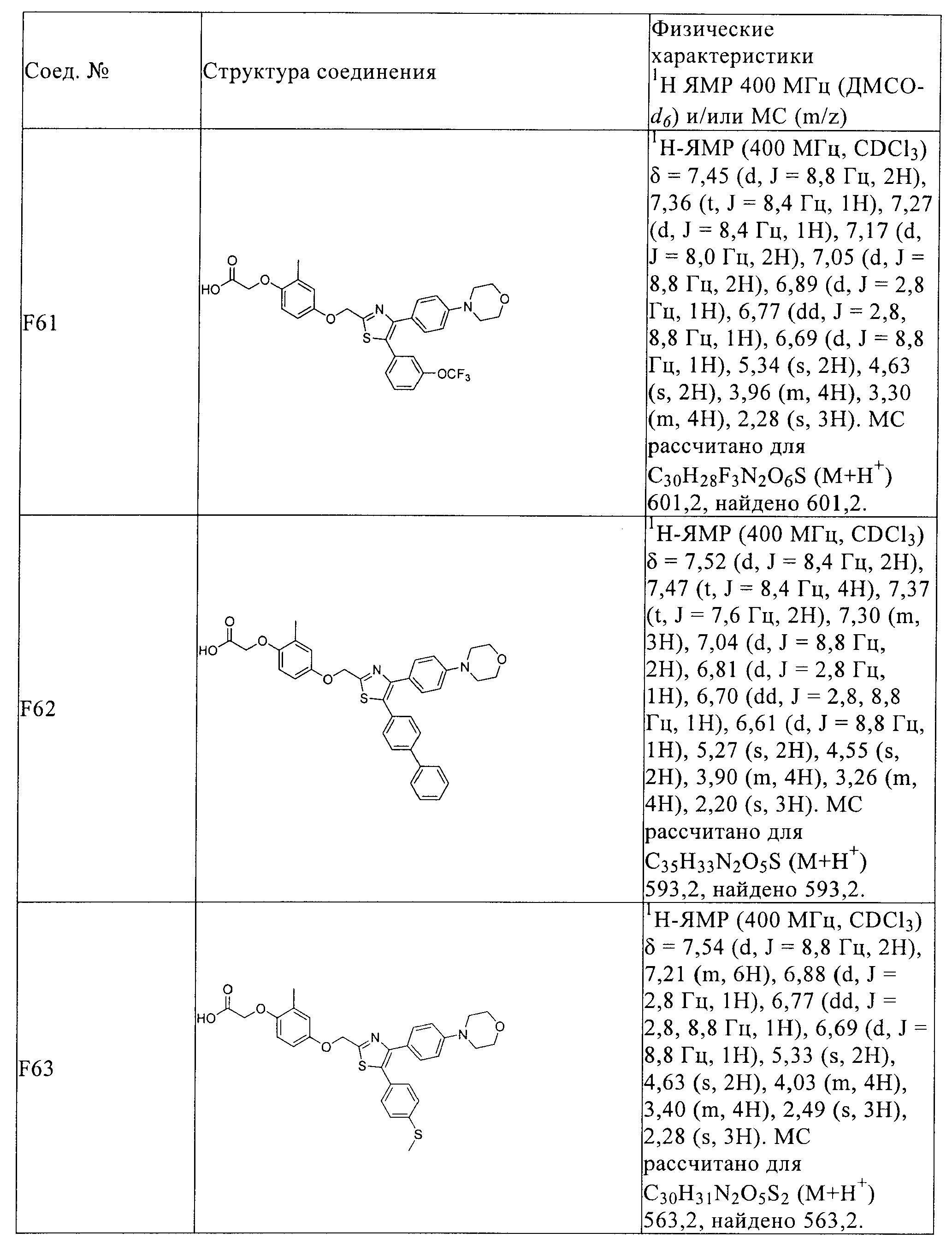 Figure 00000116