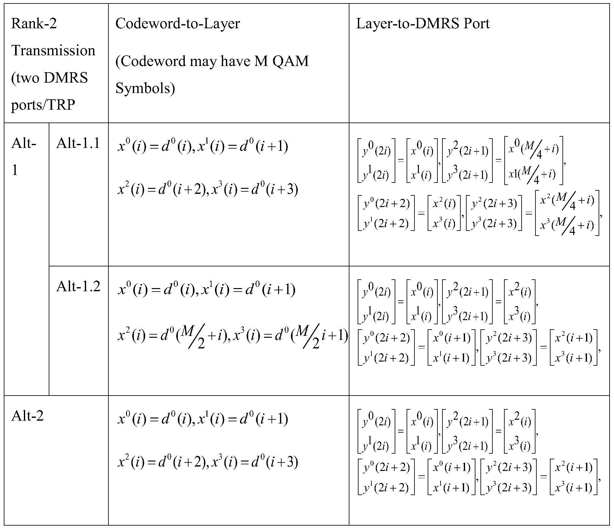 Figure PCTCN2018102996-appb-000002