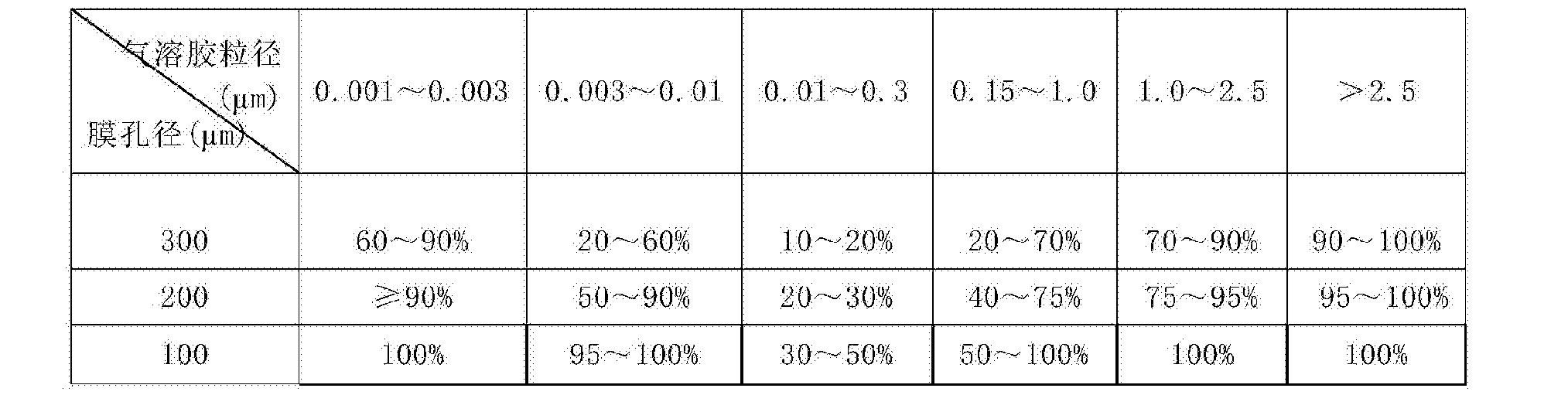 Figure CN105328351BD00082